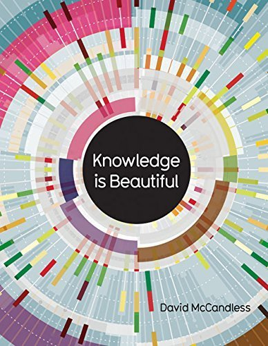 Knowledge is Beautiful by David McCandless (2014-09-25)