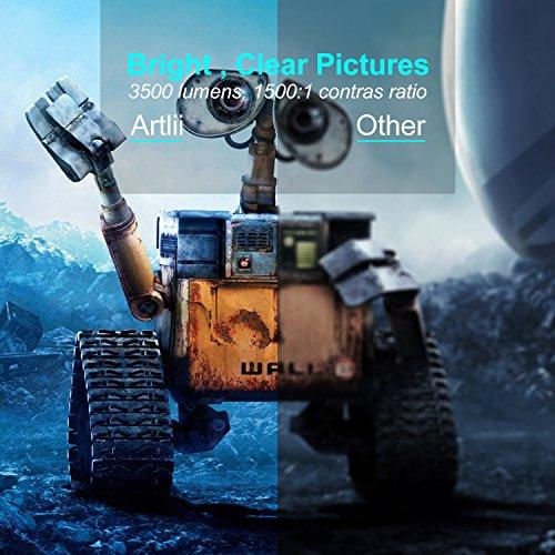 Rétroprojecteur HD, Artlii Vidéoprojecteur LED, compatible 1080p 3D pour iPhone, Smartphones Android, PC, Ordinateurs Portables pour Films et Jeux Vidéo
