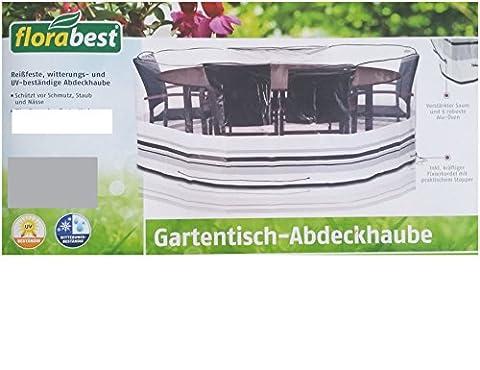 Gartentisch Abdeckhaube Schutzhülle Hülle Tisch & Stühle 160 x 90 cm