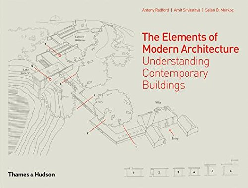 The Elements of Modern Architecture( Understanding Contemporary Buildings)[ELEMENTS OF MODERN ARCHITECTUR][Hardcover]