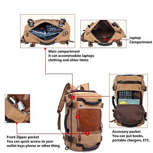 Best canvas backpack in India 2020 MOCA 4in1 Canvas casual Backpack Vintage Military Messenger Hiking Camping outdoor Trip Tour Travel Duffel Shoulder Casual Bag BackPack Rucksack 0208 (Inexperienced) Image 6