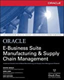 Supply Chain Management Softwares