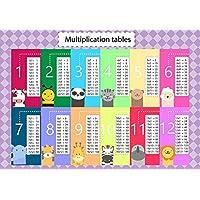 Suchergebnis auf Amazon.de für: Multiplikation: Küche, Haushalt & Wohnen