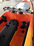 Fishing Kayaks Review and Comparison