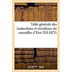Table générale, analytique et par matières, des instructions et circulaires: du conseiller d'Etat directeur général de l'enregistrement et des domaines jusqu'au 1er mars 1823