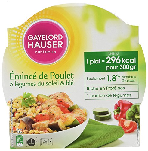Gayelord Hauser...