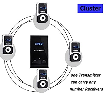 Exmax® Atg-100t 72mhz-76mhz Professional Transmitter For Wireless Tour Guide Systemmonitoring System,wireless Tour Guide System For Teaching, Tour Guides, Conference (1 Receiver) 3