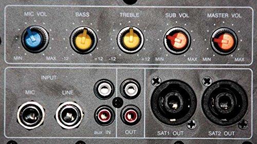 Gran Compra Para Ibiza Sound SUB18A Active - Subwoofer (Active