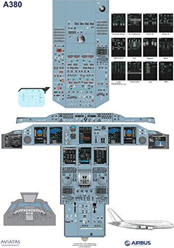 Airbus A380 Cockpit Training Diagram - Téléchargement numérique