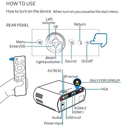 elegantstunning Portable Video Projector Wireless Projector Multimedia HD Home Cinema Theater Projector with HDMI VGA AV USB RJ45-LAN Interface