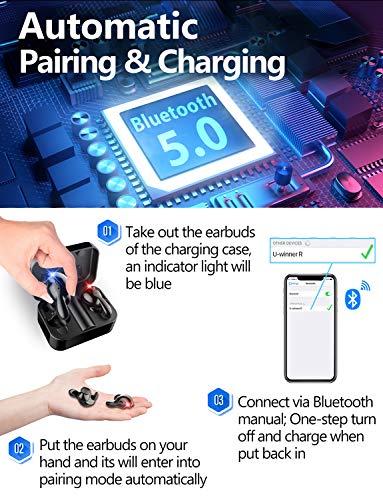 Bluetooth Kopfhörer in Ear V5.0, Sport Kabellos/Wireless Kopfhörer, Staub/Wasserdicht IPX6, 77 Stunden Standby-Zeit, 30 Minuten Schnellladung, Noise Cancelling Ohrhörer Für alle Bluetooth-Geräte - 2