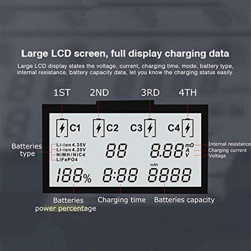 Surophy Batterieladegerät Akku Ladegerät Universal LCD-Display 4 Schacht Plug Ladestation für Batterien Li-Ionen / IMR / INR / ICR / Ni-MH / Ni-Cd / LiFePO4