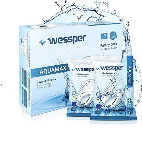 erfilter Kartuschen Kompatibel mit BRITA Wasserfilter Maxtra, AmazonBasics ()