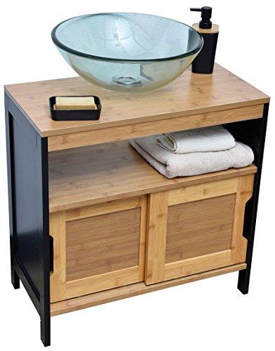 Mueble para debajo del lavabo o fregadero 2 puertas 1 for Grifo cocina pared 15cm