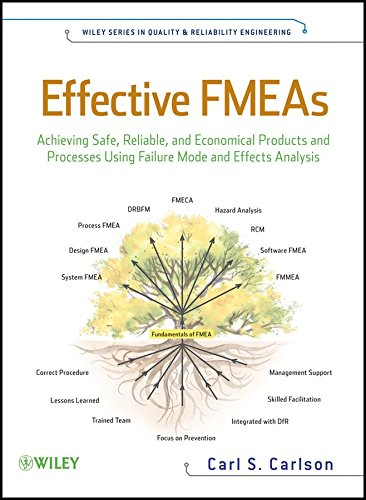 [Effective FMEAs: Achieving Safe, Reliable, and Economical Products and Processes Using Failure Mode and Effects Analysis] (By: Carl Carlson) [published: June, 2012]