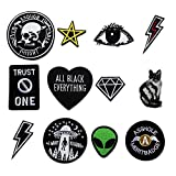 Patches Review and Comparison
