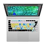 Laptop Für Photoshops - Best Reviews Guide
