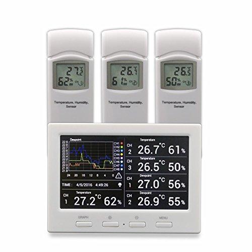 Froggit DL5000, termometro radio con logger dati meteo, inclusi 3 sensori radio (valutazione PC, temperatura, umidità, indice di calore, punto di rugiada)