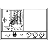 Honeywell ZG252N Kompaktregelgerät 4024627041228