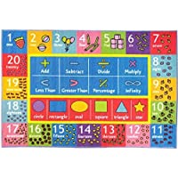 KC CUBS Playtime Collection Math Symbols Numbers And Shapes Educational Learning Area Rug