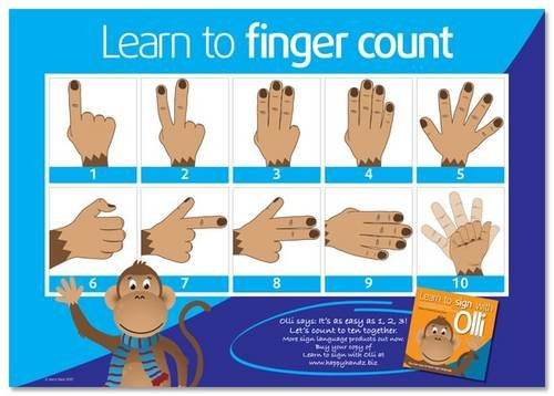 learn-to-finger-count-how-to-finger-count-1-to-10-in-british-sign-language