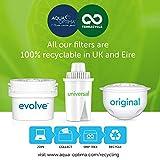 Aqua Optima 6-Monate-Packung – Oria Tischwasserfilter mit 3 x 60-Tage-Wasserfilterkartuschen - 8