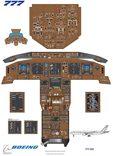 boeing-777-200-cockpit-training-diagramm-digital