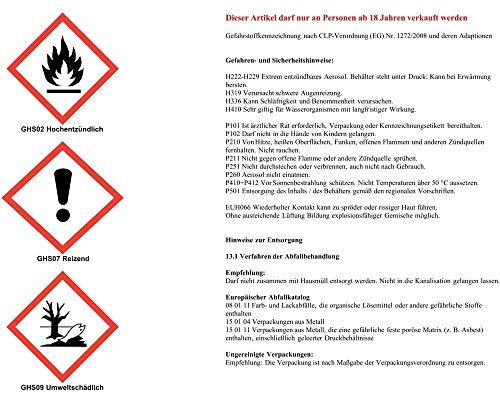 zinc-de-spray-presto-150-ml