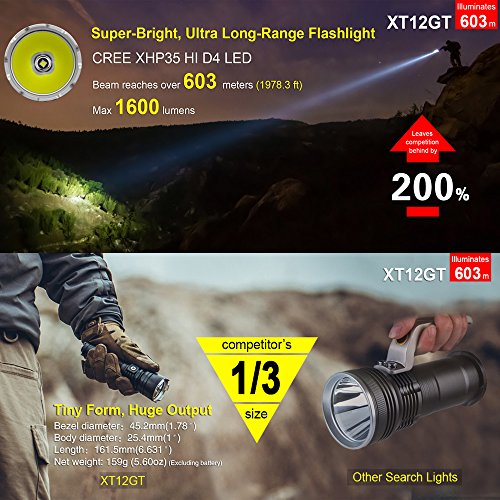 Klarus XT12GT CREE LED XHP35 HI D4 1600 Lumen Magnetic Charging LED Flashlight Torch light Included 3600mAh Battery and Thenines USB Light - 3