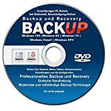Backup und Recovery 2018