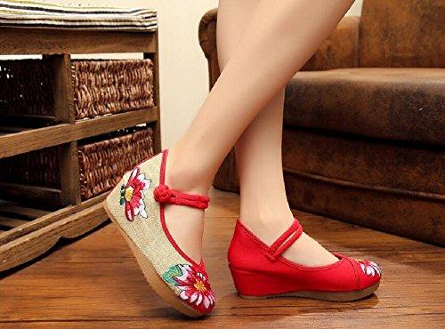 Lazutom - Scarpe con plateau donna Red