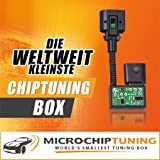 Micro-Chiptuning SeatLeon (5F) 2.0 TDI 110 PS Tuningbox mit Motorgarantie
