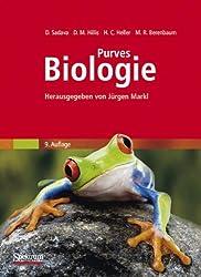 Purves, Biologie