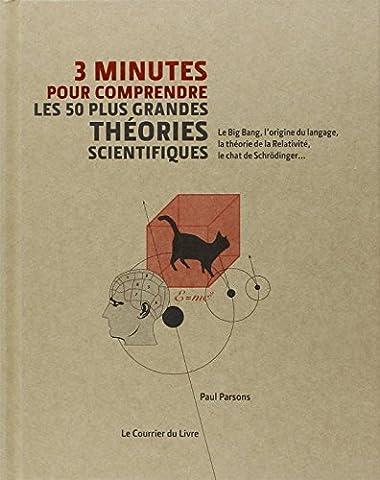 Minutes Pour Comprendre - 3 minutes pour comprendre les 50 plus