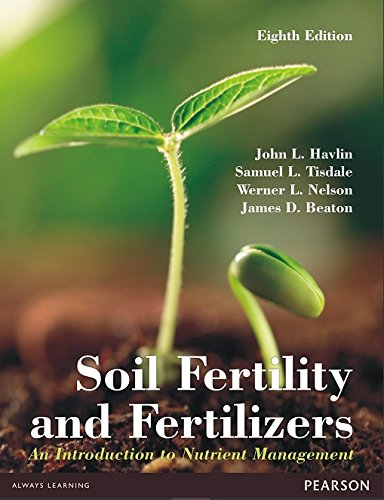 Soil Fertility & Fertilizers