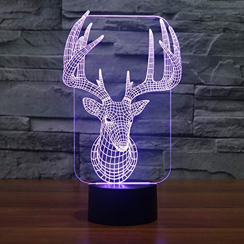 Rotwild Kreative Led Nachtlicht Großhandel Neuheit Kreative Elektronische Geschenk Atmosphäre Led Lampe Schöne Cartoon Kinder Spielzeug Touch Schalter (Neuheit Großhandel Perlen)