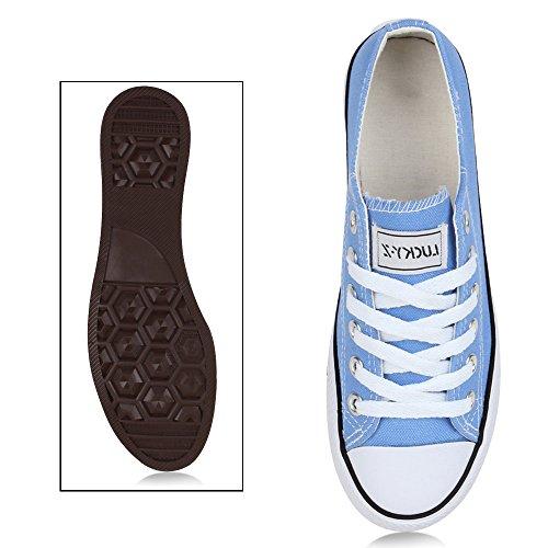 Japado , Sneakers Basses femme bleu ciel