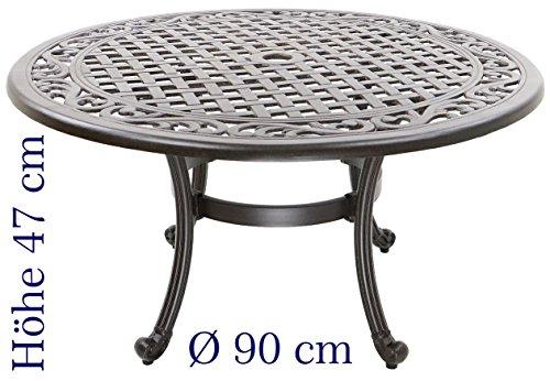 Aluguss Gartentische Im Vergleich Beste Tische De