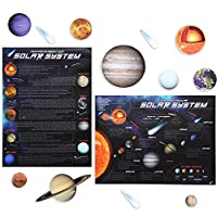 Bright Creations Kids Solar System Posters with Stickers (2 Pack)