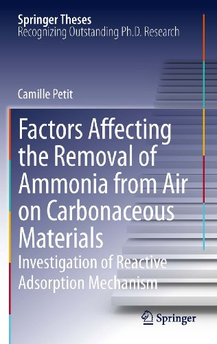 factors-affecting-the-removal-of-ammonia-from-air-on-carbonaceous-materials-investigation-of-reactiv