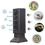 Tevigo Luftreiniger | Luft-Ionisierer | perfekt für Allergiker, Raucher auch bei Hausstaubmilben-Allergie | Deutscher Hersteller -