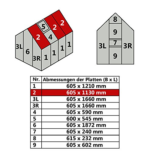 Hohlkammerplatte für Gewächshaus 4,75m² Gartenhaus Treibhaus (Nr. 2 (605 x 1130 mm))