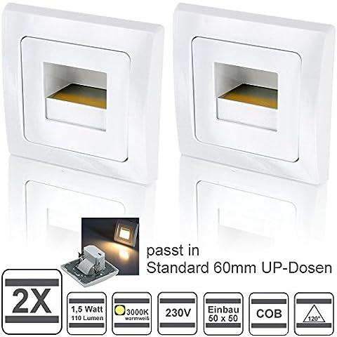 2 Pack - lampada LED da parete montaggio livelli luce