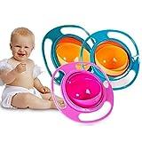 Neuda Tragbare 360 Rotation Baby Kids Esslernteller Easy Learning Fütterung Schalen Stabiles Kindergeschirr