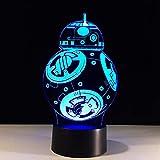 Luce Notturna Giocattolo coccolone LED 3D Luce cambiando Colore Lampada Lampada da Letto