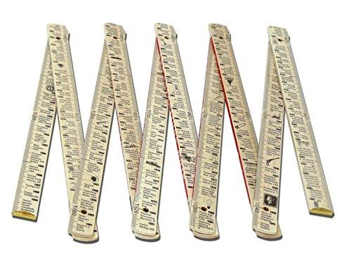 Technik am laufenden Meter: Der ErfindungsZollstock. 200 Jahre Erfindungsgeschichte auf 200 Zentimetern (Die Zollstock-Edition)