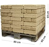 Briquetas de Madera – Palet de 300 kg