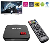Android TV Box ANTSIR A1 with Amlogic S905X Quad core Cortex A53 2.0GHz 64bit 1G / 8G Ultra HD 4K Google Smart Media Player WiFi 2.4GHz HDMI for Home TV