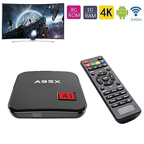 ANTSIR A1 Android 6.0 TV Box Amlogic S905X Quad Core Cortex A53 2.0GHz 64bit 1G / 8G 4K Google Smart Media Player WiFi- HDMI von ANTSIR