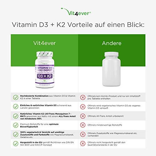 Vitamin D3 20.000 I.E + Vitamin K2 200mcg Menaquinon MK7 Depot – 100 Tabletten – 20 Tagesdosis 1000 I.E. D3 pro Tag – Alle 20 Tage eine Tablette, Vegetarische Tabletten, Vit4ever - 6